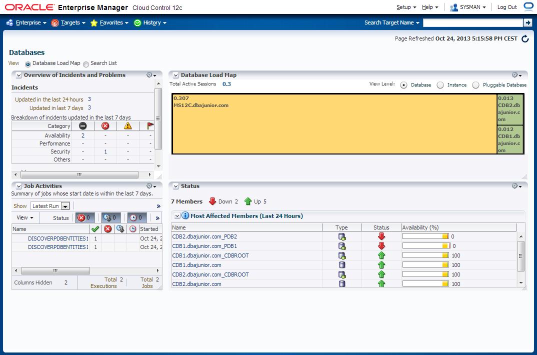 OEM Cloud Control DB Targets